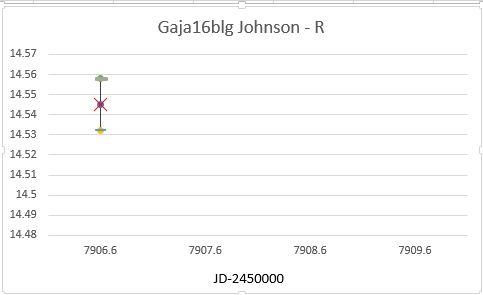 light_curve_johnson_r-1.jpg
