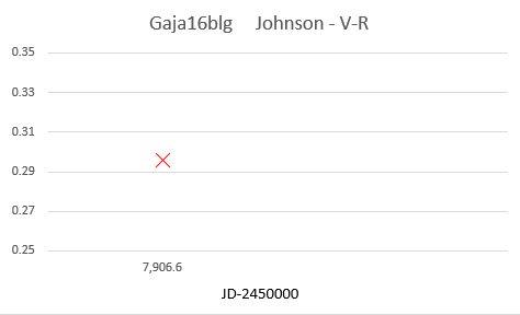 light_curve_johnson_v-r-1.jpg?nc=10